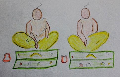 Yagnopavitam Upanayanam Poonal   Umaachi/Tamil customs